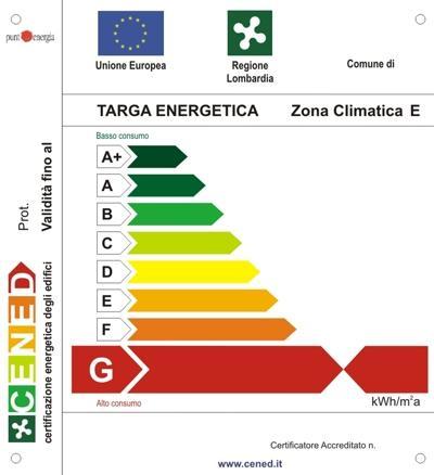 Targa energetica